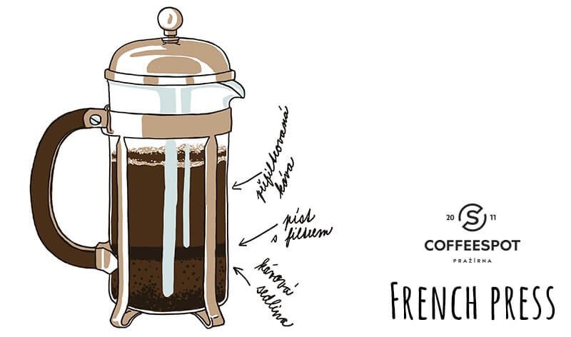 french press priprava